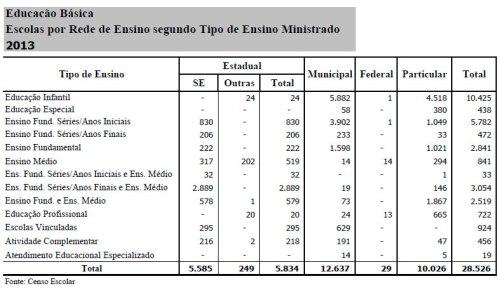 escolas_sp_por_rede_de_ensino_censo2013