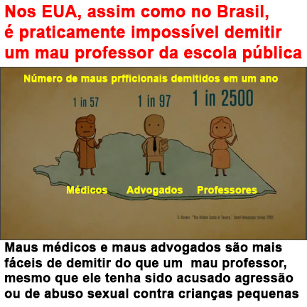 maus_professores_impunes